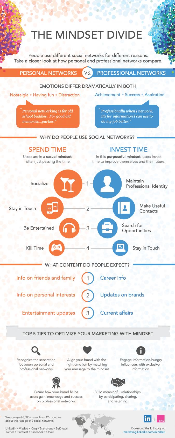 mindset_divide_infographic